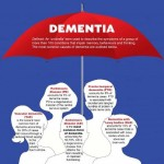 Dementia Umbrella